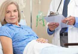 Послеоперационный период после удаления щитовидки