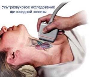 Ультразвуковое исследование щитовидки