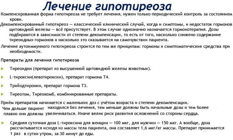 Лекарства При Гипотиреозе Щитовидной Железы Для Похудения.